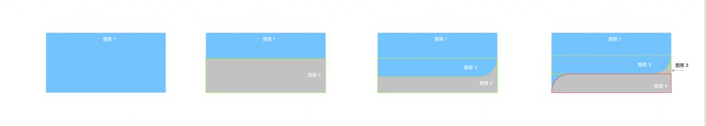 花里胡哨的界面之 React Native 写一个不同的圆角遮罩-天真的小窝